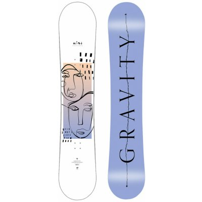 TOP 5. - Gravity Mist 20/21